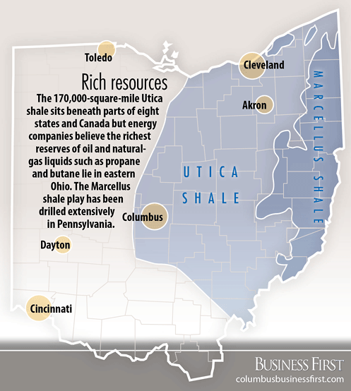 Huntington sees a rich market with oil and natural gas drillers exploring the shale gas fields in Ohio for its energy banking group.