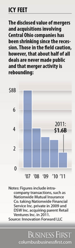 Region buzzing with M&A deals amid recovery