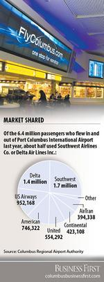 Port Columbus gained altitude in 2010 as passengers returned, Skybus paid up