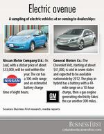 Electric cars stealing spotlight, but generating sales will be key