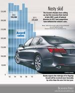 Honda hopes to avoid Civic repeat with launch of new Accord