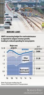 ODOT defends more 'responsible' spending plan against critics