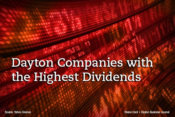 Dayton Companies with the Highest Dividends