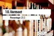 10. Vermont