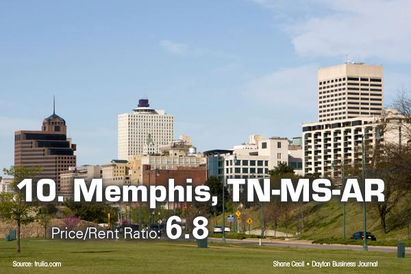10. Memphis, TN-MS-AR