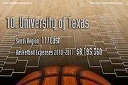 10. University of Texas