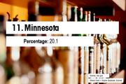 11. Minnesota