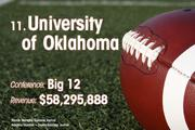 University of Oklahoma is the No. 11 richest college football team of 2011.