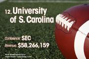 University of South Carolina is the No. 12 richest college football team of 2011.