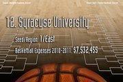 12. Syracuse University
