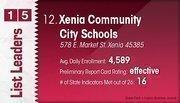 Xenia Community City Schools is the No. 12 Dayton-area public school district.