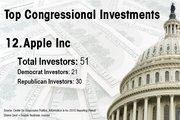 12. Apple Inc