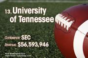 University of Tennessee is the No. 13 richest college football team of 2011.