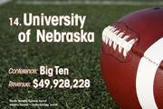 University of Nebraska is the No. 14 richest college football team of 2011.