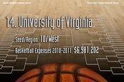 14. University of Virginia