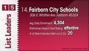 Fairborn City Schools is the No. 14 Dayton-area public school district.