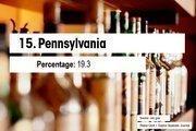 15. Pennsylvania