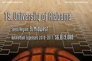 15. University of Alabama