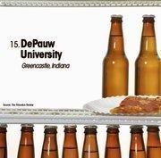 DePauw University is the No. 15 party school.
