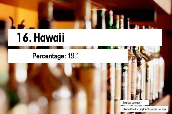 16. Hawaii