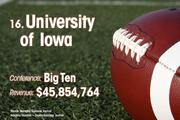 University of Iowa is the No. 16 richest college football team of 2011.
