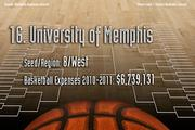 16. University of Memphis