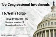 16. Wells Fargo