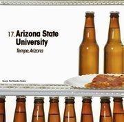 Arizona State University is the No. 17 party school.