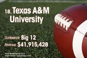 Texas A&M University is the No. 18 richest college football team of 2011.