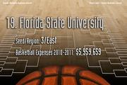 19. Florida State University
