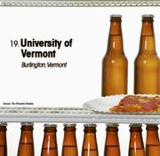 University of Vermont is the No. 19 party school.
