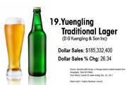 19. Yuengling Traditional Lager