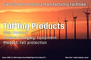 AWEA U.S. Wind Industry Annual Market Report Year Ending 2011