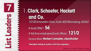 Clark, Schaefer, Hackett and Co. is the No. 1 Dayton-area accounting firm.