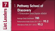 Pathway School of Discovery is the No. 1 Dayton-area charter school.