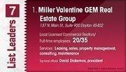 Miller Valentine GEM Real Estate Group is the No. 1 Dayton-area commercial real estate firm.