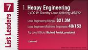Heapy Engineering is the No. 1 Dayton-area engineering firm.