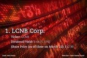 1. LCNB Corp.