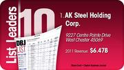 AK Steel Holding Corp. is the No. 1 Dayton-area company.