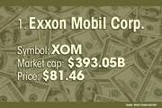 Exxon Mobil Corp. is the No. 1 most valuable company.