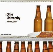 Ohio University is the No. 1 party school.