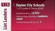 Dayton City Schools is the No. 1 Dayton-area public school district.