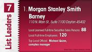 Morgan Stanley Smith Barney is the No. 1 Dayton-area stock brokerage.
