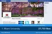 Focusing on student accomplishments ranging from athletics to graduate work, Miami University's Facebook page is most popular but less frequently updated and pages tend to draw fewer likes.