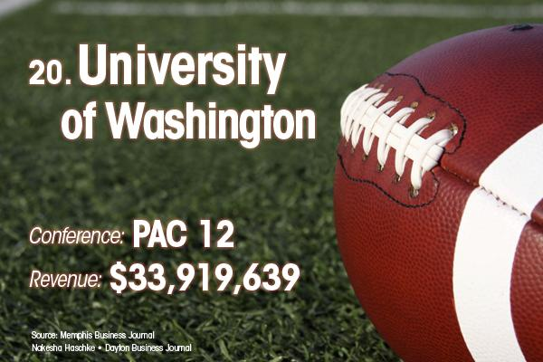 University of Washington is the No. 20 richest college football team of 2011.