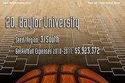 20. Baylor University