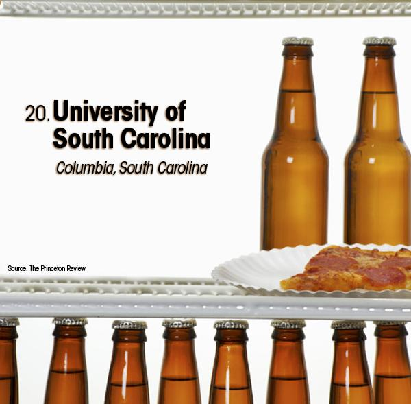 University of South Carolina is the No. 20 party school.