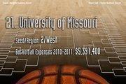 21. University of Missouri