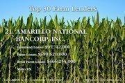 21. Amarillo National Bancorp, Inc.