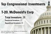 T-20. McDonald's Corp